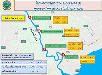 โครงการชลประทานสมุทรสงครามจุดตรวจวัดคุณภาพน้ำ (แม่น้ำแม่กลอง ณ วันที่ 6 สิงหาคม 2561)