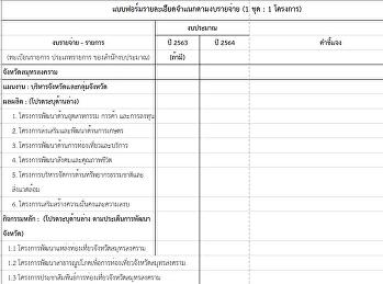 แบบฟอร์มรายละเอียดจำแนกตามงบรายจ่าย (1 ชุด : 1 โครงการ)