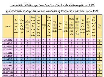 รายงานสถิติการใช้บริการจุดบริการ One Stop Service ประจ าเดือนพฤศจิกายน 2563