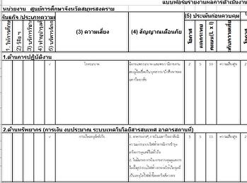 แบบฟอร์มรายงานผลการดำเนินงานตามแผนการบริหารความเสี่ยง (FM-RM-03) ประจำปีงบประมาณ พ.ศ. 2564
