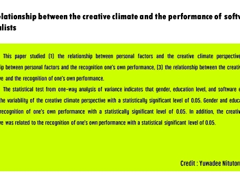 The relationship between the creative climate and the performance of software specialists