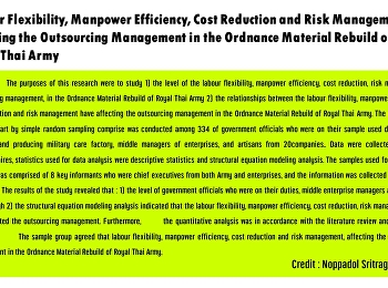 Labour Flexibility, Manpower Efficiency, Cost Reduction and Risk Management affecting the Outsourcing Management in the Ordnance Material Rebuild of Royal Thai Army