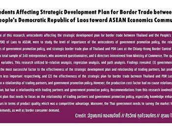 Antecedents Affecting Strategic Development Plan for Border Trade between Thai and People's Democratic Republic of Laos toward ASEAN Economics Community