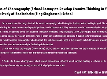 The Use of Choreography (School Botany) to Develop Creative Thinking in Youth: a Case Study of Bodindecha (Sing Singhaseni) School