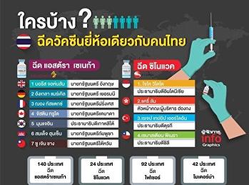 ใครบ้าง? ฉีดวัคซีนยี่ห้อเดียวกับคนไทย