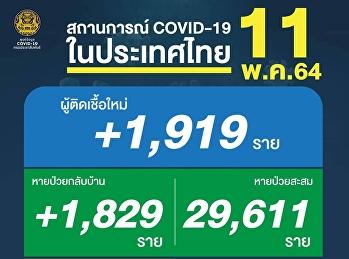 สถานการณ์ COVID-19 ในประเทศไทย 11 พ.ค.64