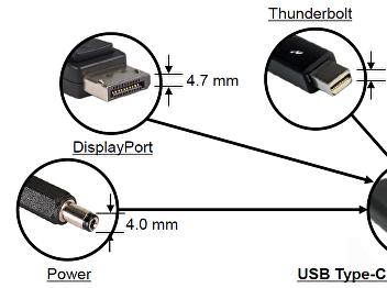USB Type-C คืออะไร