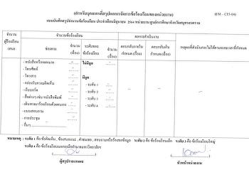 รายงานสรุปผลการจัดการข้อร้องเรียน 2564